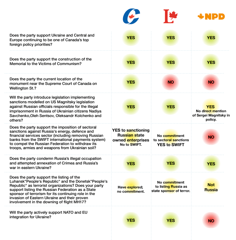 election-report-card-CEE-b